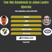 Yaw-Ihle Amankwah vs Johan Laedre Bjoerdal h2h player stats