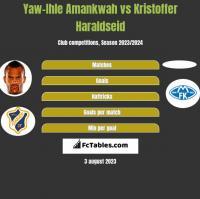 Yaw-Ihle Amankwah vs Kristoffer Haraldseid h2h player stats