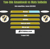 Yaw-Ihle Amankwah vs Mats Solheim h2h player stats