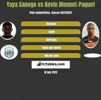 Yaya Sanogo vs Kevin Monnet-Paquet h2h player stats