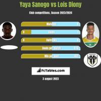 Yaya Sanogo vs Lois Diony h2h player stats