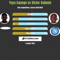 Yaya Sanogo vs Victor Osimeh h2h player stats