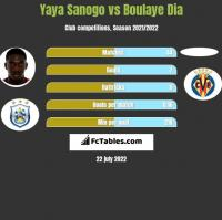 Yaya Sanogo vs Boulaye Dia h2h player stats