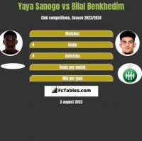 Yaya Sanogo vs Bilal Benkhedim h2h player stats