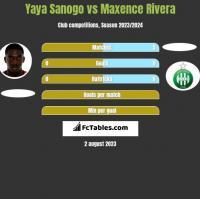 Yaya Sanogo vs Maxence Rivera h2h player stats