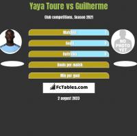 Yaya Toure vs Guilherme h2h player stats