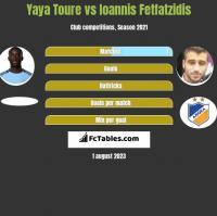 Yaya Toure vs Ioannis Fetfatzidis h2h player stats