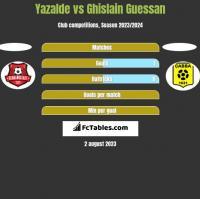 Yazalde vs Ghislain Guessan h2h player stats
