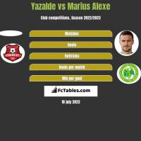 Yazalde vs Marius Alexe h2h player stats