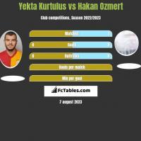 Yekta Kurtulus vs Hakan Ozmert h2h player stats