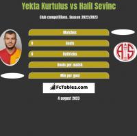 Yekta Kurtulus vs Halil Sevinc h2h player stats