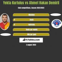 Yekta Kurtulus vs Ahmet Hakan Demirli h2h player stats