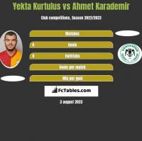 Yekta Kurtulus vs Ahmet Karademir h2h player stats