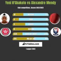 Yeni N'Gbakoto vs Alexandre Mendy h2h player stats