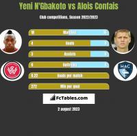 Yeni N'Gbakoto vs Alois Confais h2h player stats
