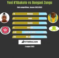 Yeni N'Gbakoto vs Bongani Zungu h2h player stats