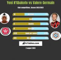 Yeni N'Gbakoto vs Valere Germain h2h player stats