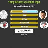Yeray Alvarez vs Ander Capa h2h player stats