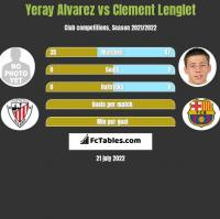 Yeray Alvarez vs Clement Lenglet h2h player stats