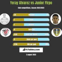 Yeray Alvarez vs Junior Firpo h2h player stats