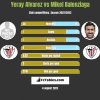 Yeray Alvarez vs Mikel Balenziaga h2h player stats