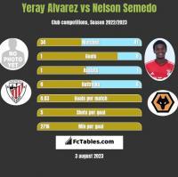 Yeray Alvarez vs Nelson Semedo h2h player stats
