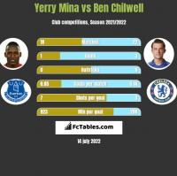 Yerry Mina vs Ben Chilwell h2h player stats