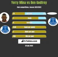 Yerry Mina vs Ben Godfrey h2h player stats