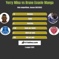 Yerry Mina vs Bruno Ecuele Manga h2h player stats