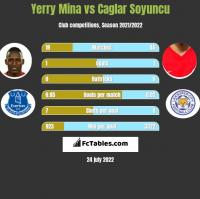 Yerry Mina vs Caglar Soyuncu h2h player stats