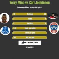 Yerry Mina vs Carl Jenkinson h2h player stats