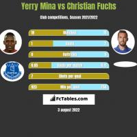 Yerry Mina vs Christian Fuchs h2h player stats