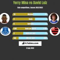 Yerry Mina vs David Luiz h2h player stats