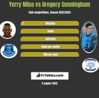 Yerry Mina vs Gregory Cunningham h2h player stats