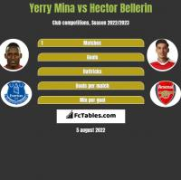 Yerry Mina vs Hector Bellerin h2h player stats