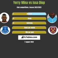 Yerry Mina vs Issa Diop h2h player stats