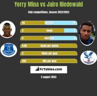 Yerry Mina vs Jairo Riedewald h2h player stats