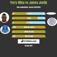 Yerry Mina vs James Justin h2h player stats