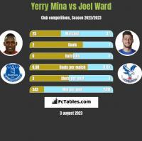 Yerry Mina vs Joel Ward h2h player stats