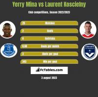 Yerry Mina vs Laurent Koscielny h2h player stats