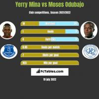Yerry Mina vs Moses Odubajo h2h player stats