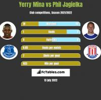 Yerry Mina vs Phil Jagielka h2h player stats