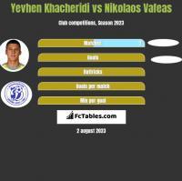 Yevhen Khacheridi vs Nikolaos Vafeas h2h player stats