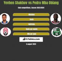 Yevhen Shakhov vs Pedro Mba Obiang h2h player stats