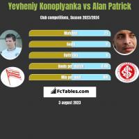 Yevheniy Konoplyanka vs Alan Patrick h2h player stats