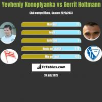 Yevheniy Konoplyanka vs Gerrit Holtmann h2h player stats