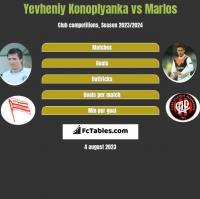 Yevheniy Konoplyanka vs Marlos h2h player stats