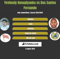 Yevheniy Konoplyanka vs Dos Santos Fernando h2h player stats