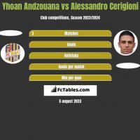 Yhoan Andzouana vs Alessandro Cerigioni h2h player stats