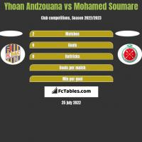 Yhoan Andzouana vs Mohamed Soumare h2h player stats